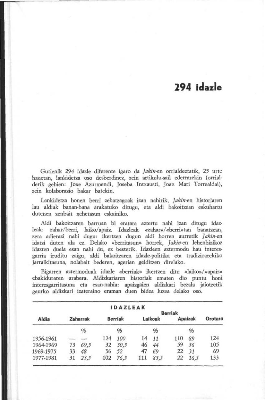 294 idazle