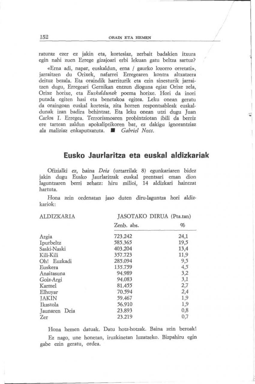 Eusko Jaurlaritza eta euskal aldizkariak (Orain eta Hemen)