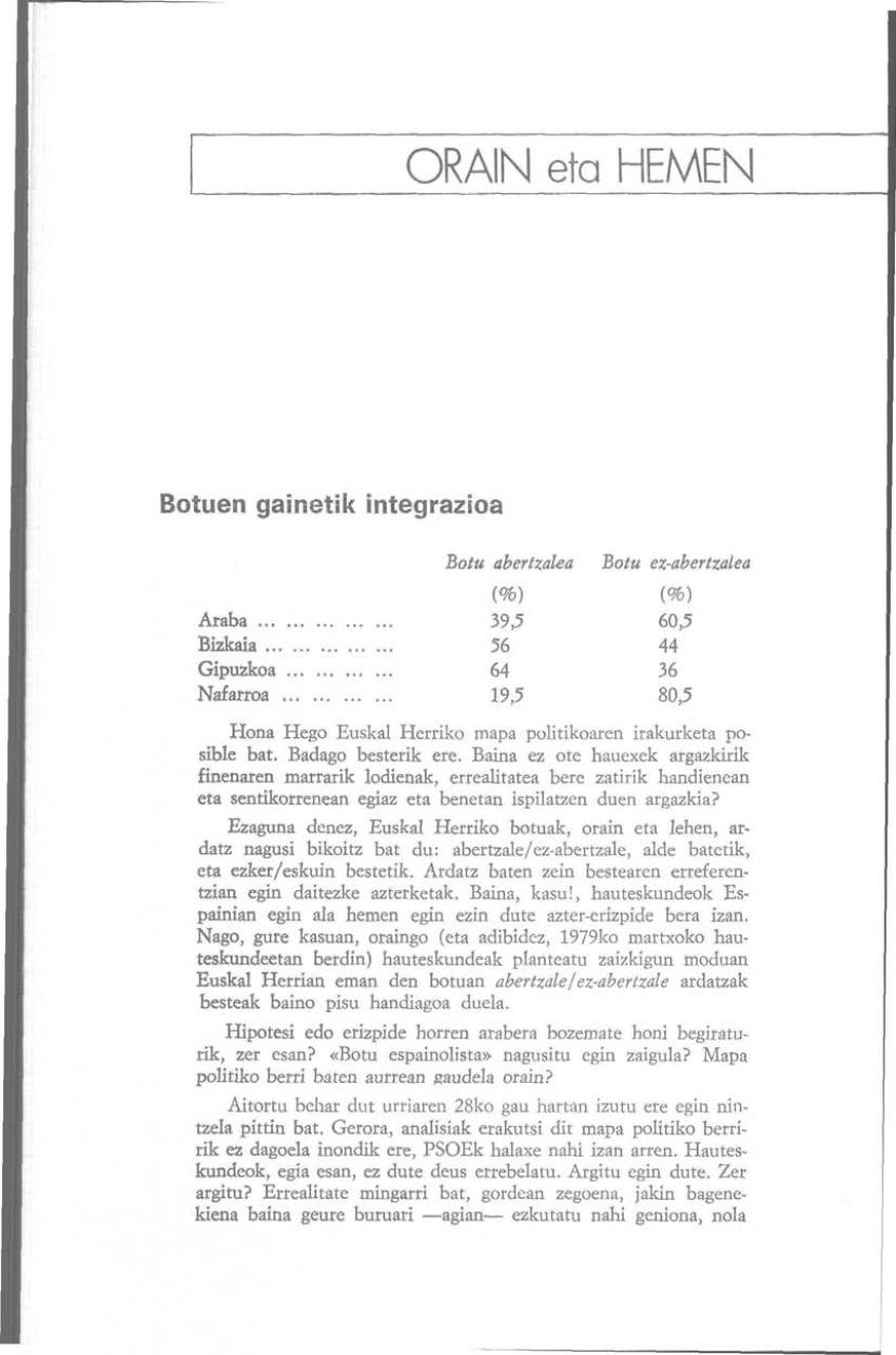 Botuen gainetik integrazioa (Orain eta Hemen)